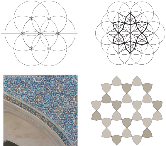 ISLAMIC ART Modern Maths In Medieval Times