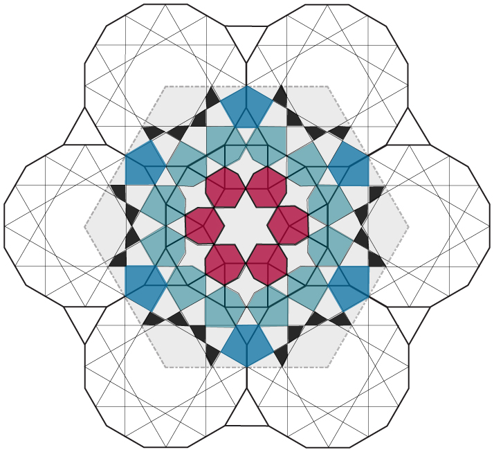 Introduction To Geometry Art Of Islamic Pattern